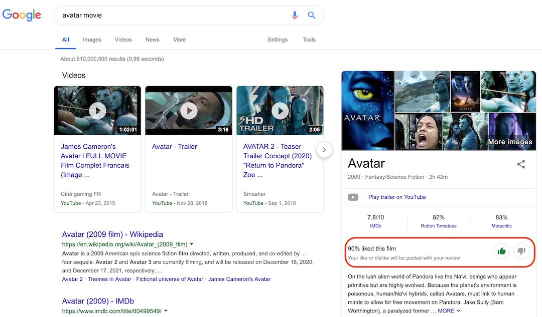Google Searches Movie Votes